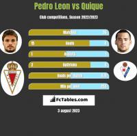 Pedro Leon vs Quique h2h player stats