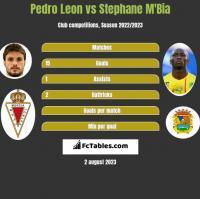Pedro Leon vs Stephane Mbia h2h player stats