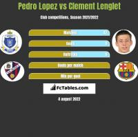 Pedro Lopez vs Clement Lenglet h2h player stats