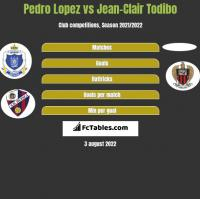 Pedro Lopez vs Jean-Clair Todibo h2h player stats