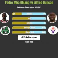 Pedro Mba Obiang vs Alfred Duncan h2h player stats