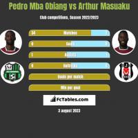 Pedro Mba Obiang vs Arthur Masuaku h2h player stats