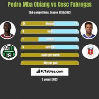 Pedro Mba Obiang vs Cesc Fabregas h2h player stats