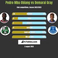 Pedro Mba Obiang vs Demarai Gray h2h player stats