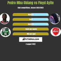 Pedro Mba Obiang vs Floyd Ayite h2h player stats
