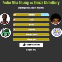 Pedro Mba Obiang vs Hamza Choudhury h2h player stats