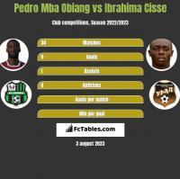 Pedro Mba Obiang vs Ibrahima Cisse h2h player stats