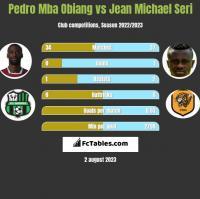 Pedro Mba Obiang vs Jean Michael Seri h2h player stats