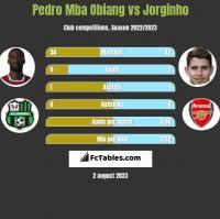 Pedro Mba Obiang vs Jorginho h2h player stats