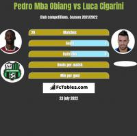 Pedro Mba Obiang vs Luca Cigarini h2h player stats