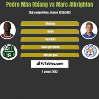 Pedro Mba Obiang vs Marc Albrighton h2h player stats