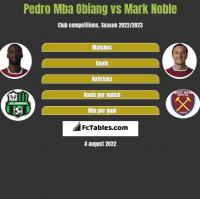 Pedro Mba Obiang vs Mark Noble h2h player stats