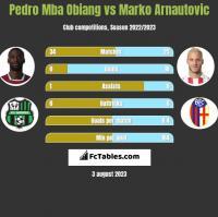 Pedro Mba Obiang vs Marko Arnautovic h2h player stats