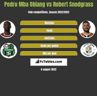 Pedro Mba Obiang vs Robert Snodgrass h2h player stats