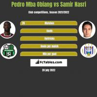 Pedro Mba Obiang vs Samir Nasri h2h player stats