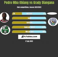 Pedro Mba Obiang vs Grady Diangana h2h player stats