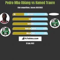 Pedro Mba Obiang vs Hamed Traore h2h player stats