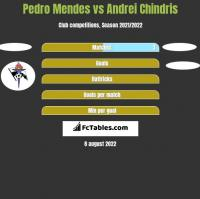Pedro Mendes vs Andrei Chindris h2h player stats