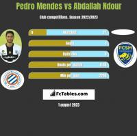 Pedro Mendes vs Abdallah Ndour h2h player stats