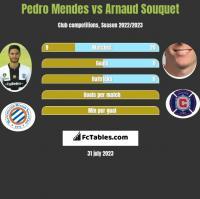 Pedro Mendes vs Arnaud Souquet h2h player stats