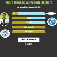 Pedro Mendes vs Frederic Guilbert h2h player stats