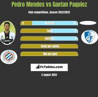 Pedro Mendes vs Gaetan Paquiez h2h player stats