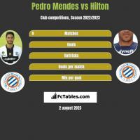Pedro Mendes vs Hilton h2h player stats