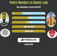Pedro Mendes vs Kenny Lala h2h player stats