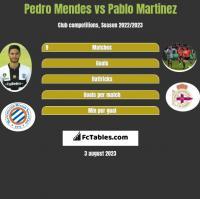 Pedro Mendes vs Pablo Martinez h2h player stats