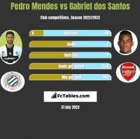 Pedro Mendes vs Gabriel dos Santos h2h player stats