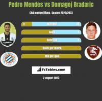 Pedro Mendes vs Domagoj Bradaric h2h player stats