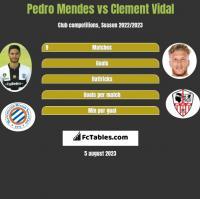 Pedro Mendes vs Clement Vidal h2h player stats
