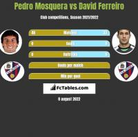 Pedro Mosquera vs David Ferreiro h2h player stats