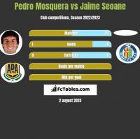 Pedro Mosquera vs Jaime Seoane h2h player stats