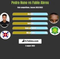 Pedro Nuno vs Fabio Abreu h2h player stats