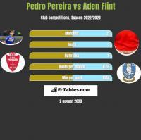 Pedro Pereira vs Aden Flint h2h player stats