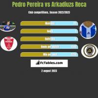 Pedro Pereira vs Arkadiuzs Reca h2h player stats