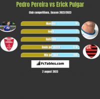 Pedro Pereira vs Erick Pulgar h2h player stats