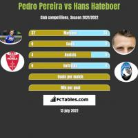 Pedro Pereira vs Hans Hateboer h2h player stats