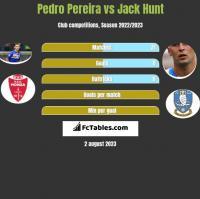 Pedro Pereira vs Jack Hunt h2h player stats