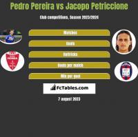 Pedro Pereira vs Jacopo Petriccione h2h player stats