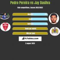 Pedro Pereira vs Jay Dasilva h2h player stats