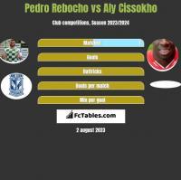 Pedro Rebocho vs Aly Cissokho h2h player stats