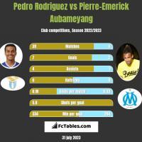 Pedro Rodriguez vs Pierre-Emerick Aubameyang h2h player stats