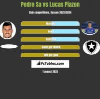 Pedro Sa vs Lucas Piazon h2h player stats