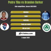 Pedro Tiba vs Brandon Barker h2h player stats
