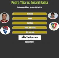 Pedro Tiba vs Gerard Badia h2h player stats