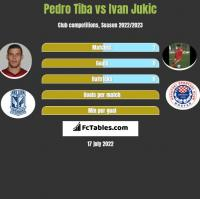 Pedro Tiba vs Ivan Jukic h2h player stats
