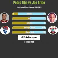 Pedro Tiba vs Joe Aribo h2h player stats