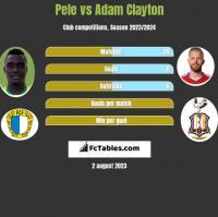 Pele vs Adam Clayton h2h player stats